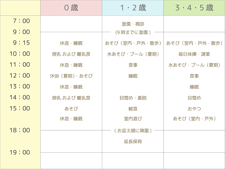 日課時間表